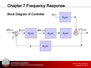 Chapter 7 Frequency Response
