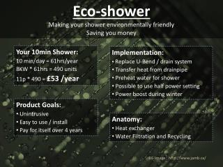 Eco-shower Making your shower environmentally friendly Saving you money