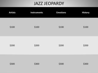 JAZZ JEOPARDY