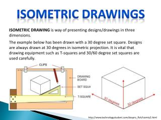 ISOMETRIC DRAWING  is way of presenting designs/drawings in three dimensions.