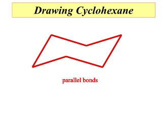parallel bonds