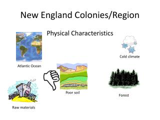 New England Colonies/Region