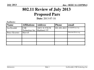 802.11 Review of July 2013  Proposed Pars