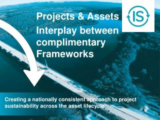 Projects & Assets Interplay between complimentary Frameworks