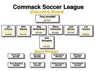 Commack Soccer League