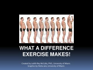 What a Difference Exercise Makes!