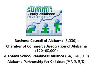 Business Council of Alabama  (5,000) + Chamber of Commerce Association of Alabama  (120=60,000)
