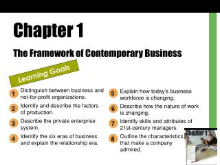 Chapter 1 The Framework of Contemporary Business