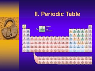II. Periodic Table