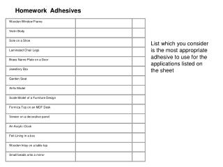 Homework   Adhesives