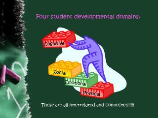 Four student developmental domains: