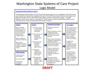 Washington State Systems of Care Project  Logic Model