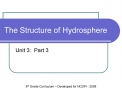 The Structure of Hydrosphere