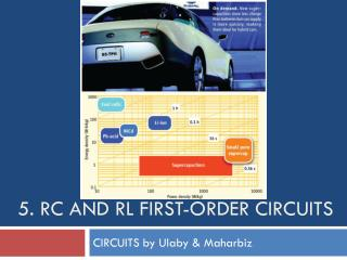 5. RC and RL First-Order Circuits