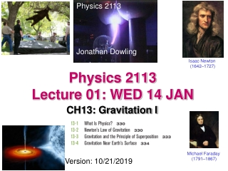 Physics 2113 Lecture 01: WED 14 JAN