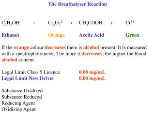 The Breathalyser Reaction C 2 H 2 OH	+    	Cr 2 O 7 2- 	   →	 CH 3 COOH	+	Cr 3+