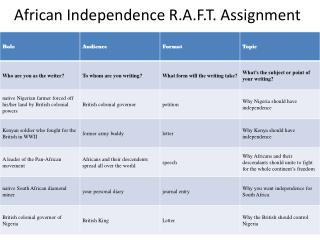 African Independence R.A.F.T. Assignment