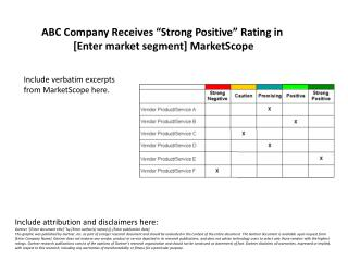 "ABC Company Receives ""Strong Positive"" Rating in  [Enter market segment]  MarketScope"