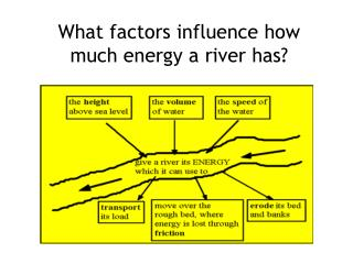 What factors influence how much energy a river has?