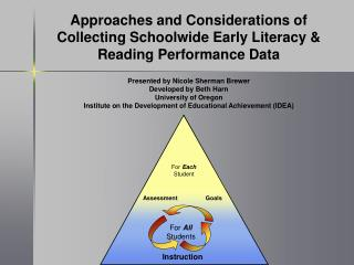 Approaches and Considerations of Collecting Schoolwide Early Literacy & Reading Performance Data