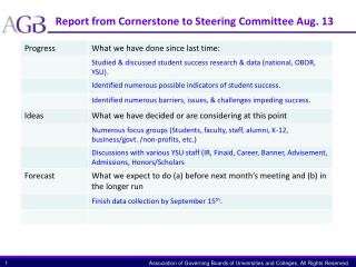 Report from Cornerstone to Steering Committee Aug. 13