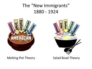 "The ""New Immigrants"" 1880 - 1924"
