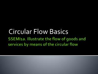 SSEMI1a. Illustrate the flow of goods and services by means of the circular flow