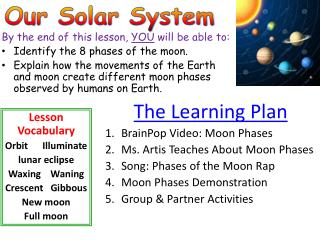 By the end of this lesson,  YOU  will be able to: Identify the 8 phases of the moon.