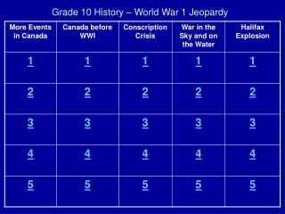 Grade 10 History – World War 1 Jeopardy
