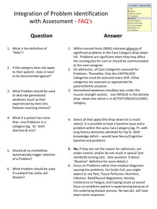 Integration of Problem Identification with Assessment -  FAQ's