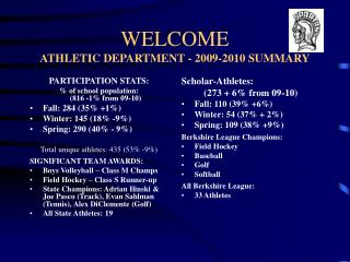 WELCOME  ATHLETIC DEPARTMENT - 2009-2010 SUMMARY