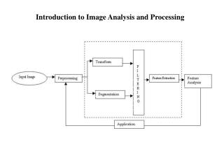 Introduction to Image Analysis and Processing