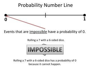 Probability Number Line