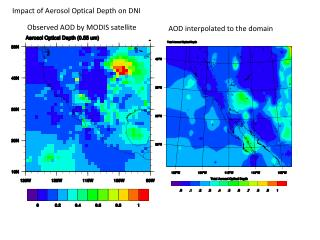 Observed AOD by MODIS satellite