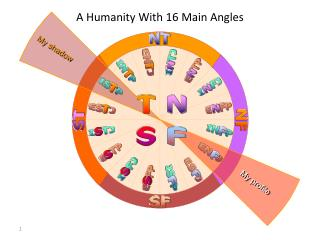A Humanity With 16 Main Angles