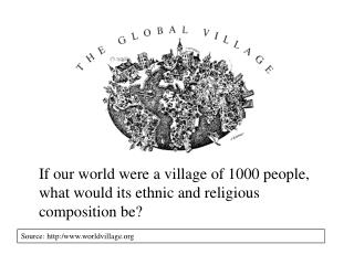 If our world were a village of 1000 people, what would its ethnic and religious composition be?