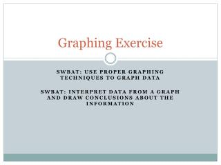 Graphing  Exercise