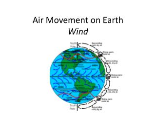 Air Movement on Earth Wind