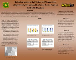 Estimating Losses of Soil Carbon and Nitrogen After