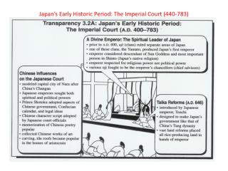 Japan's Early Historic Period: The Imperial Court (440-783)
