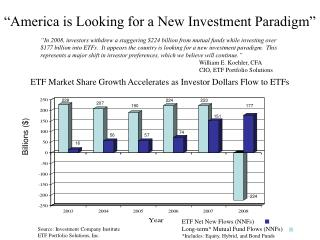 """""""America is Looking for a New Investment Paradigm"""""""