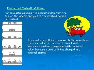 Elastic and Inelastic Collision