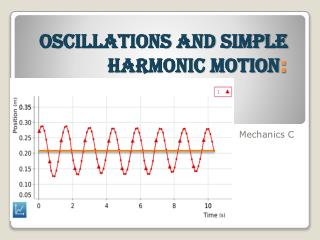 Oscillations and Simple Harmonic Motion :