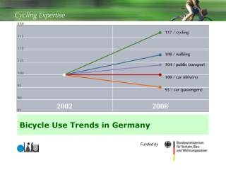Bicycle Use Trends in Germany