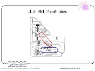 JLab ERL Possibilities
