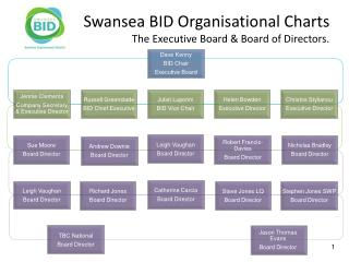 Dave Kenny  BID Chair Executive Board