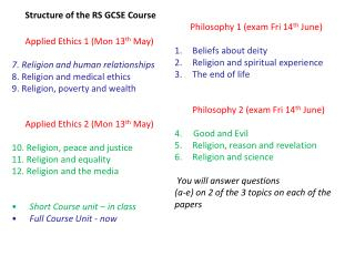 Structure  of the RS GCSE  Course       Applied  Ethics 1 (Mon 13 th  May)