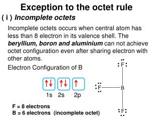 Exception to the octet rule