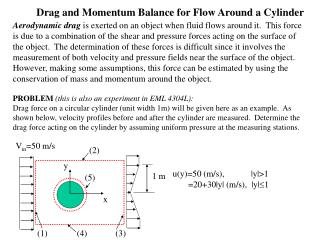 Drag and Momentum Balance for Flow Around a Cylinder