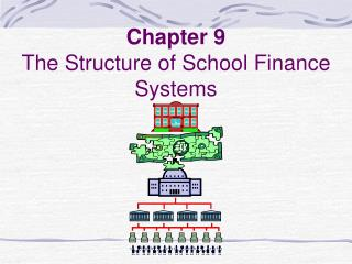 Chapter 9 The Structure of School Finance Systems